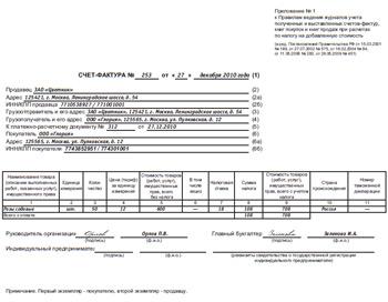 Общие правила, по которым посредники на УСН перевыставляют счета-фактуры