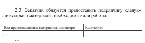 договор на озеленение территории с физическим лицом образец