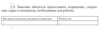 Рисунок. Договор подряда между организацией и физическим лицом (фрагмент)