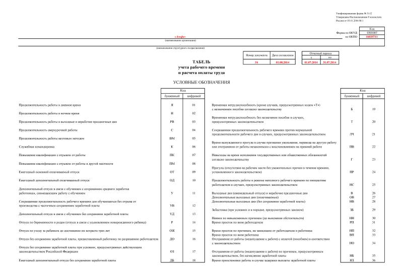 приказ о почасовой оплате труда образец