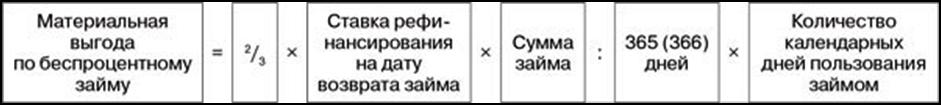 какая-то Калькулятор материальной выгоды по безпроцентному займу в рублях было