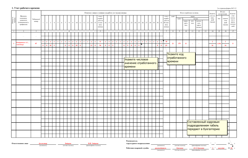табель учета рабочего времени форма 0504421 2015 образец заполнения - фото 4