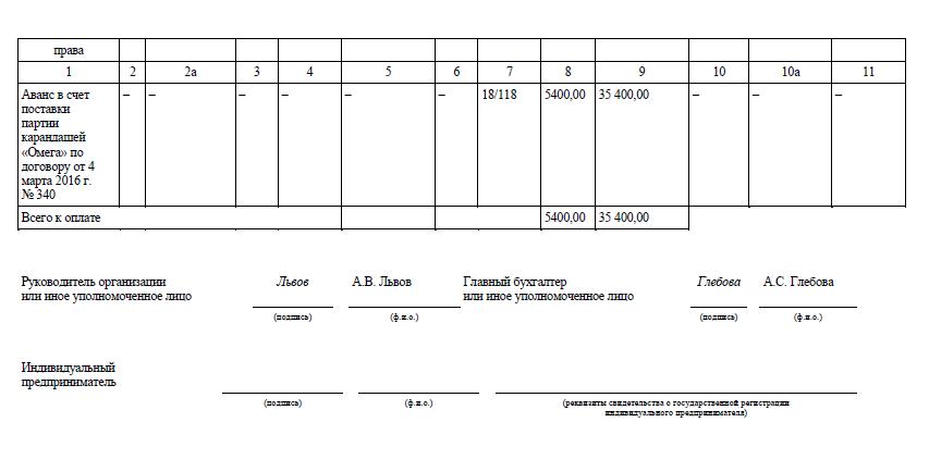 Договор 100 предоплата образец — zamanbap. Kg.