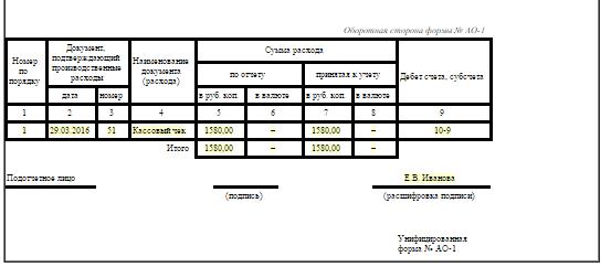Авансовый отчет образец заполнения