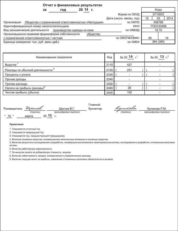 бухгалтерский бланк форма 410
