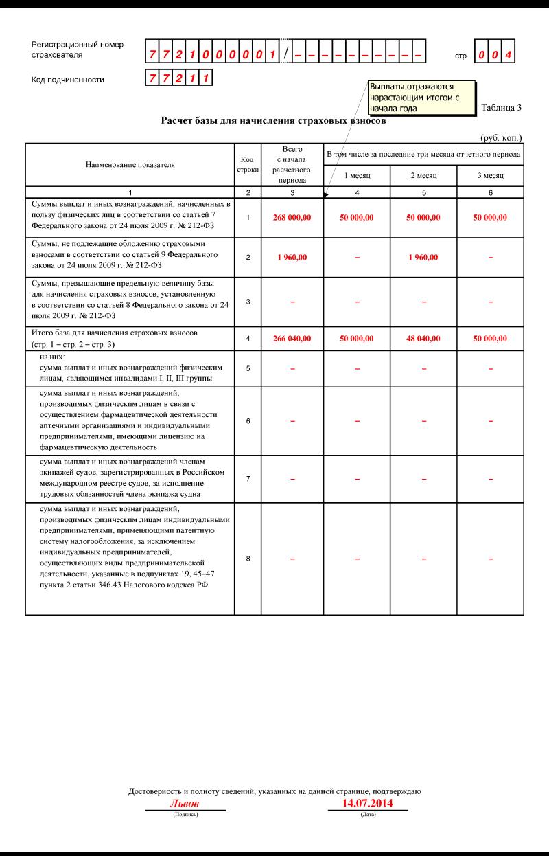 Форма 4 ФСС за 2 квартал 2014 года - 4 страница