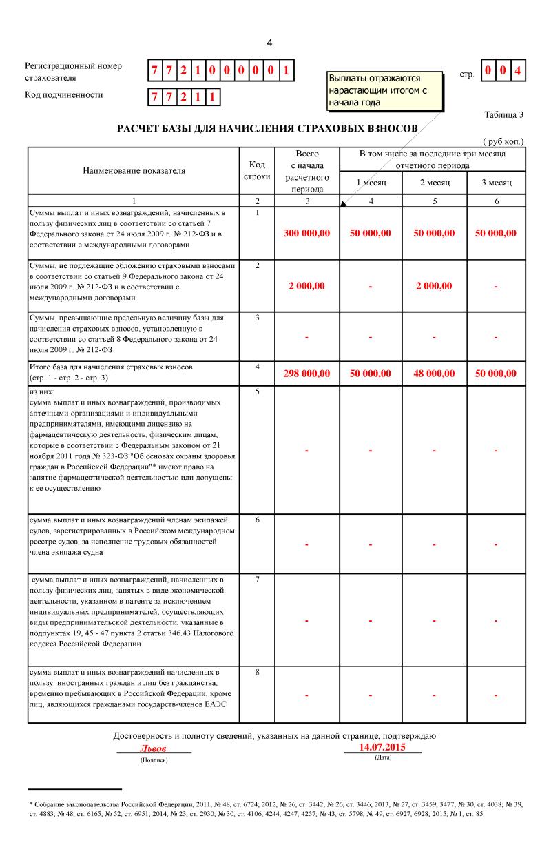 Образец 4 ФСС за 2 квартал 2015 года