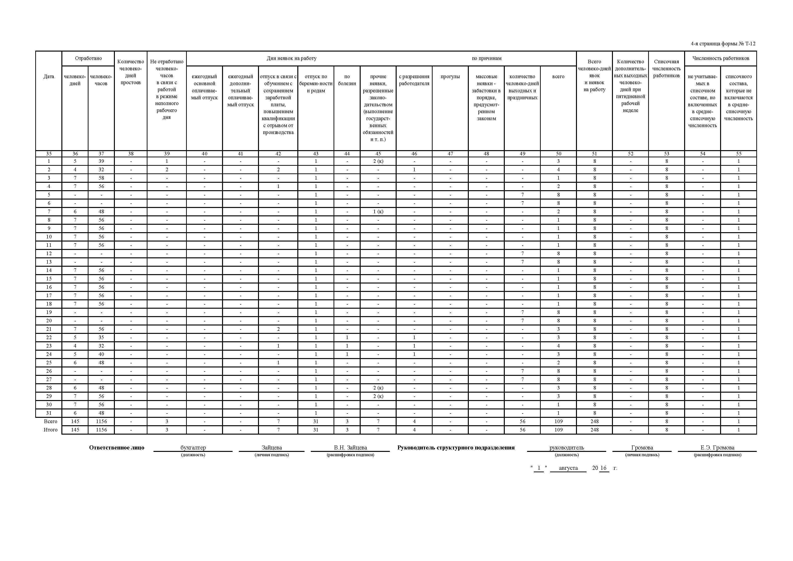 обозначения в рабочем табеле 2019