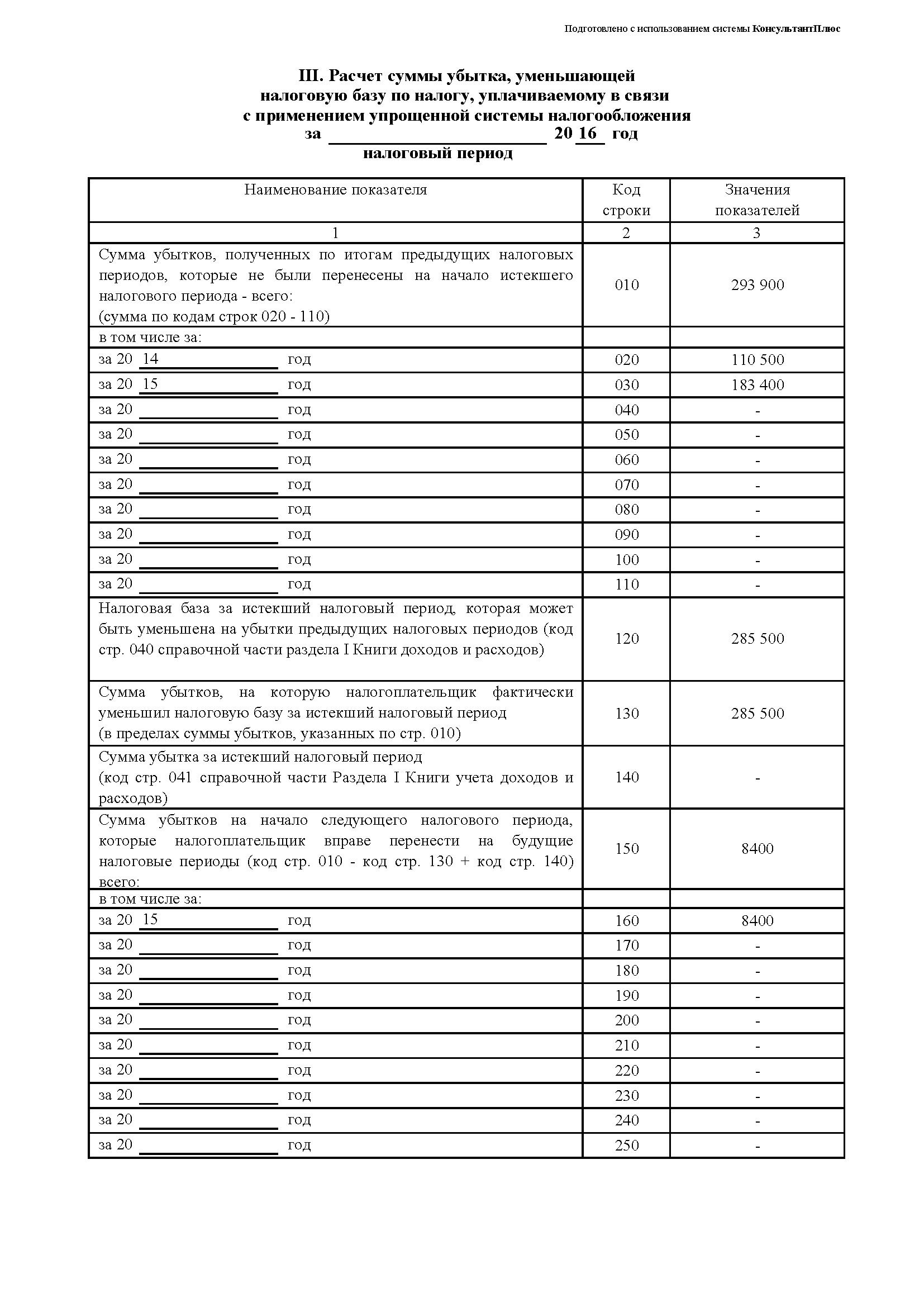 турагентство доходы минус расходы учет