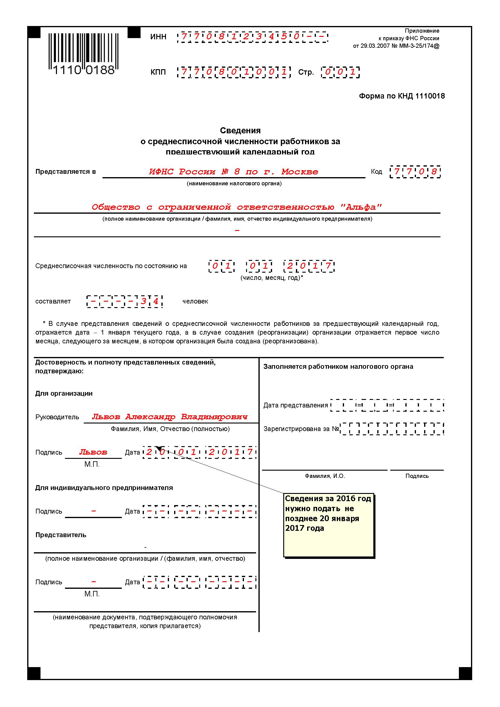 Отчет по численности при регистрации ип регистрация ип под ключ цена