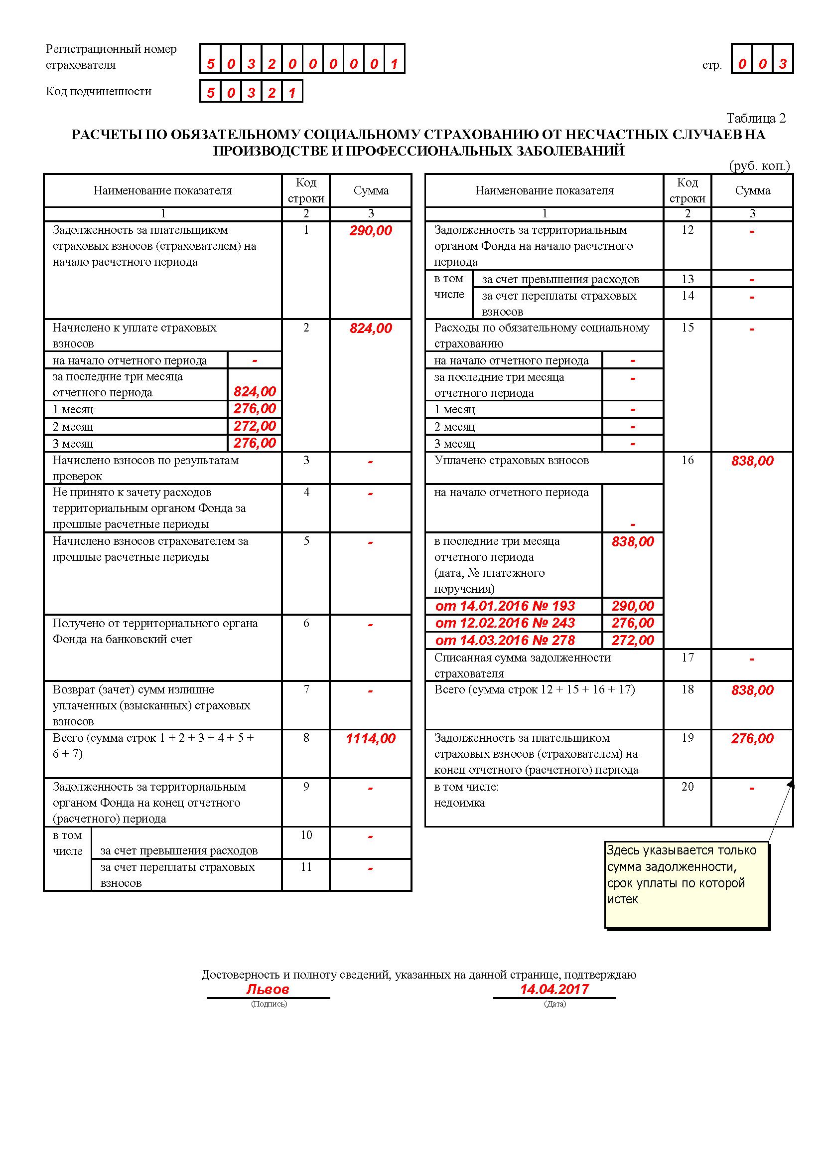 бланк заявления на регистрацию ооо в фсс