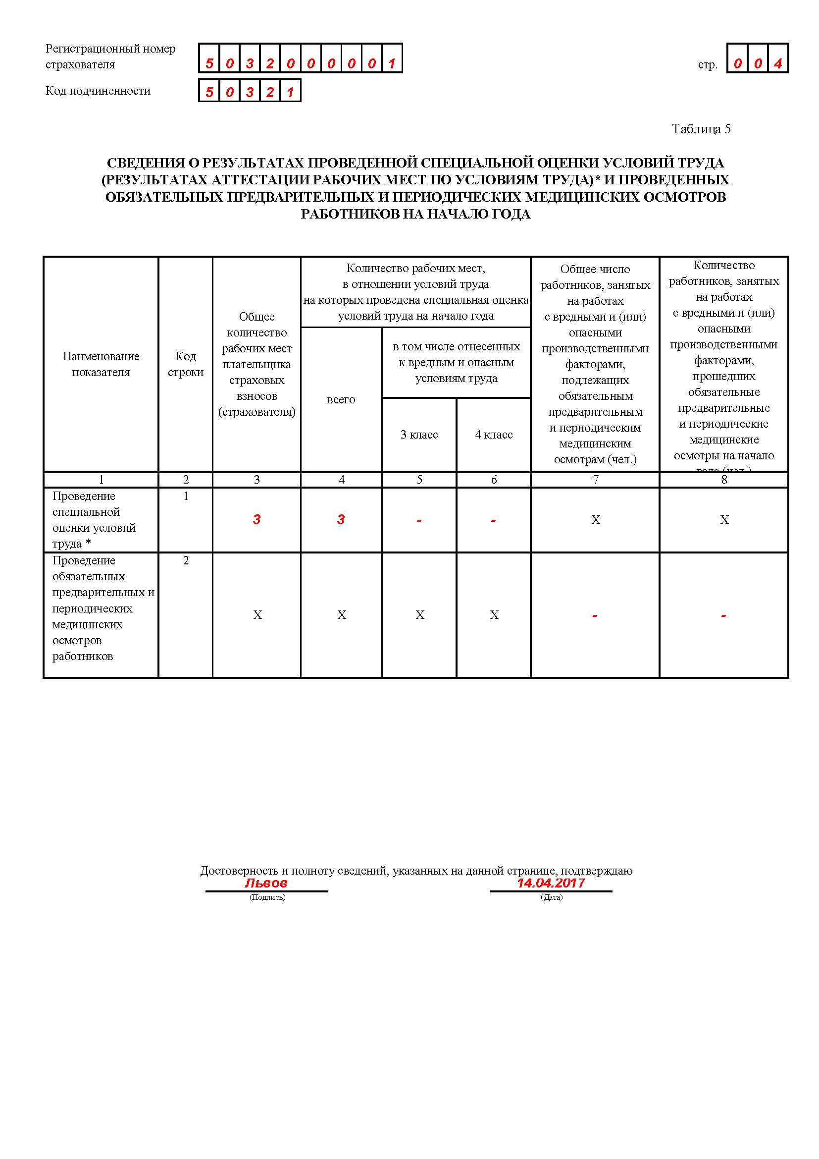 образец заполнения заявления пилотный проект фсс