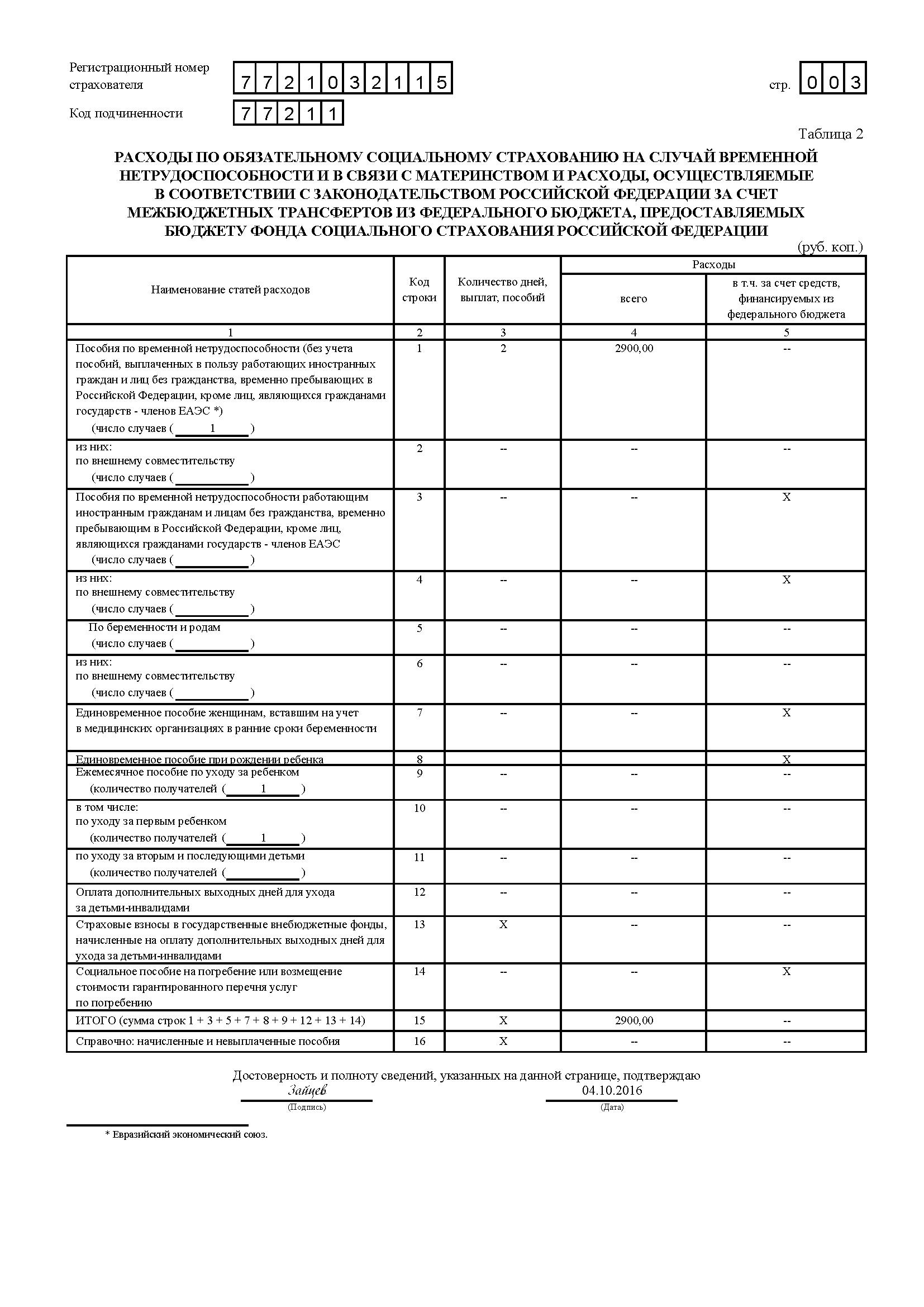Образец заполнения 4-ФСС за 3 квартал 2016 года