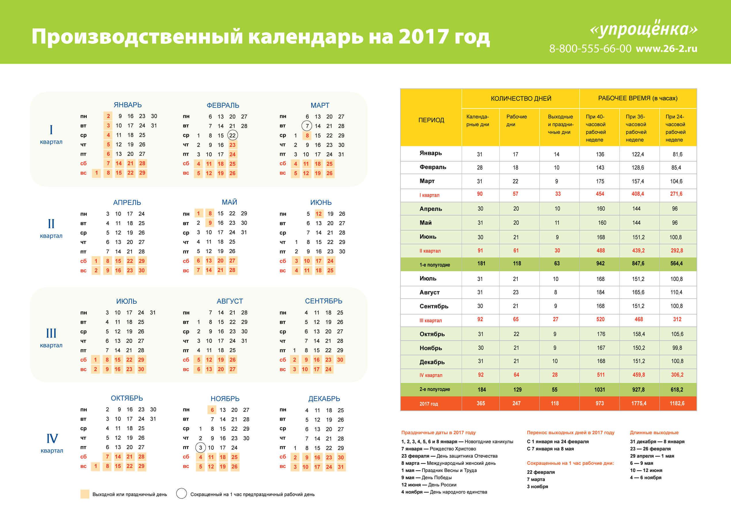Календарь посадки домашних цветов на 2017 год