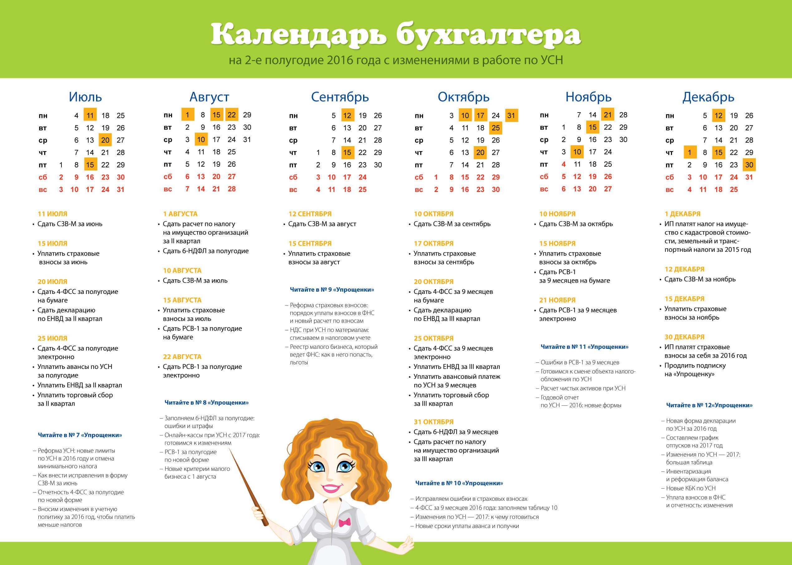 Календарь отчетности усн