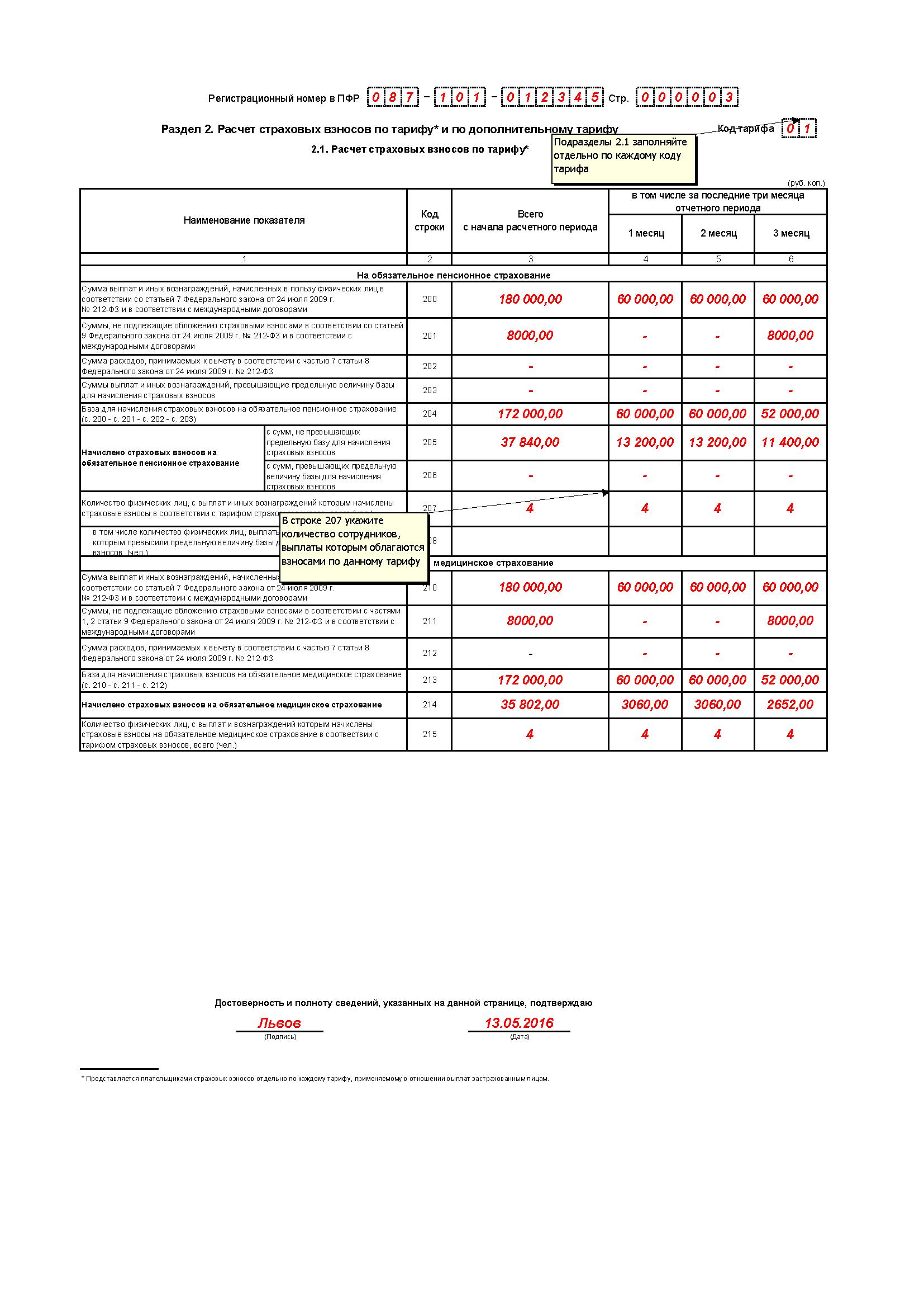 Форма Сзв М для Ип