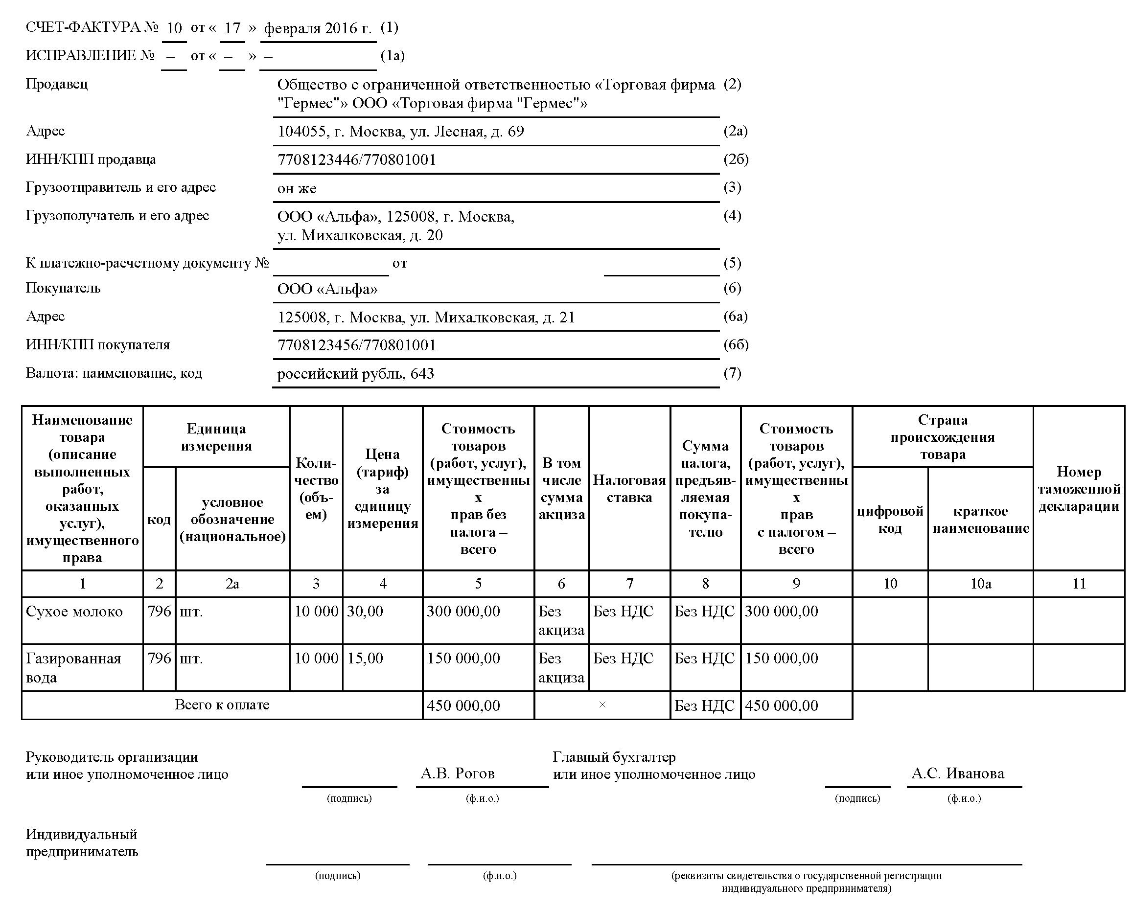 Состояние лицевого счета в пенсионном фонде