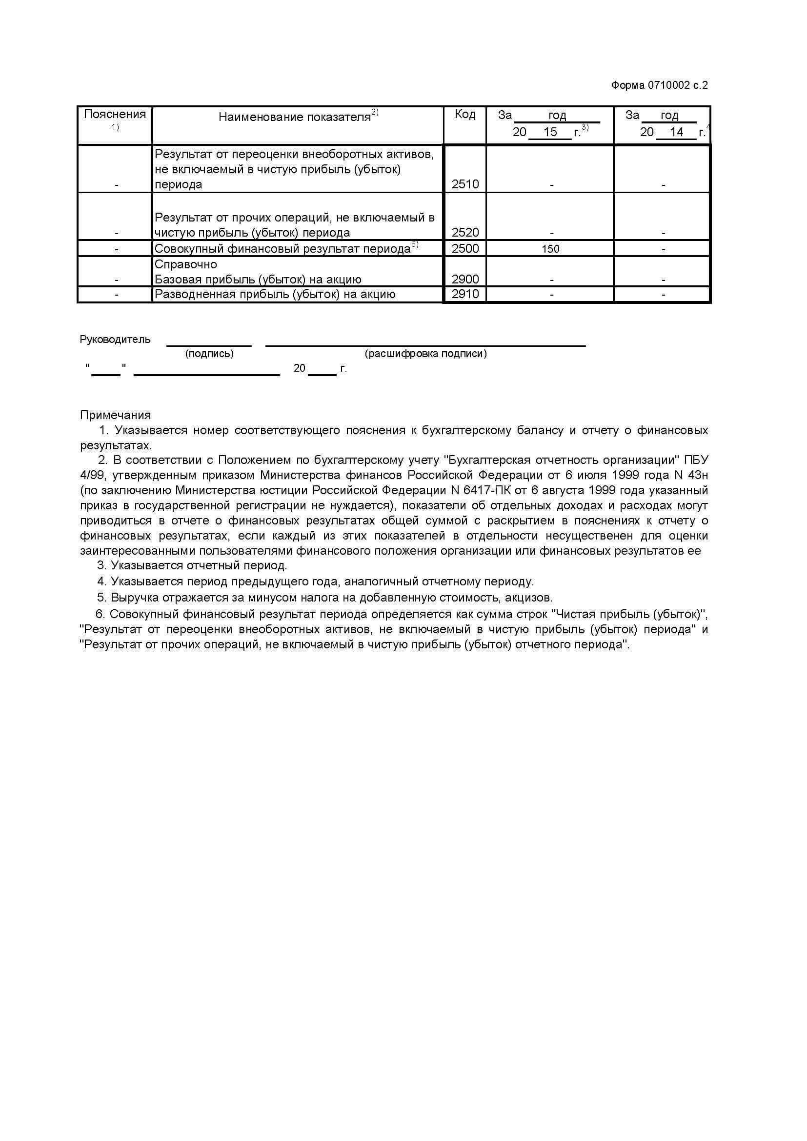 форма 11 по основным средствам за 2013 год бланк