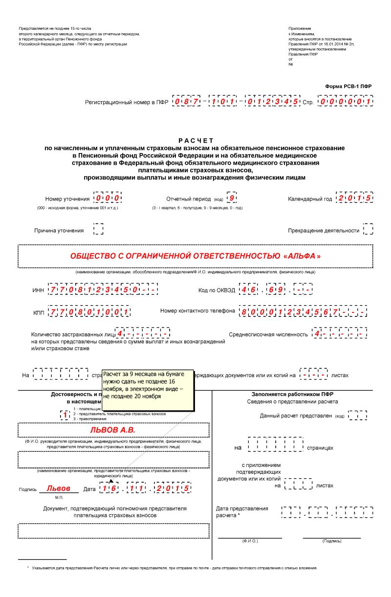 бланк рсв-1 пфр 2014
