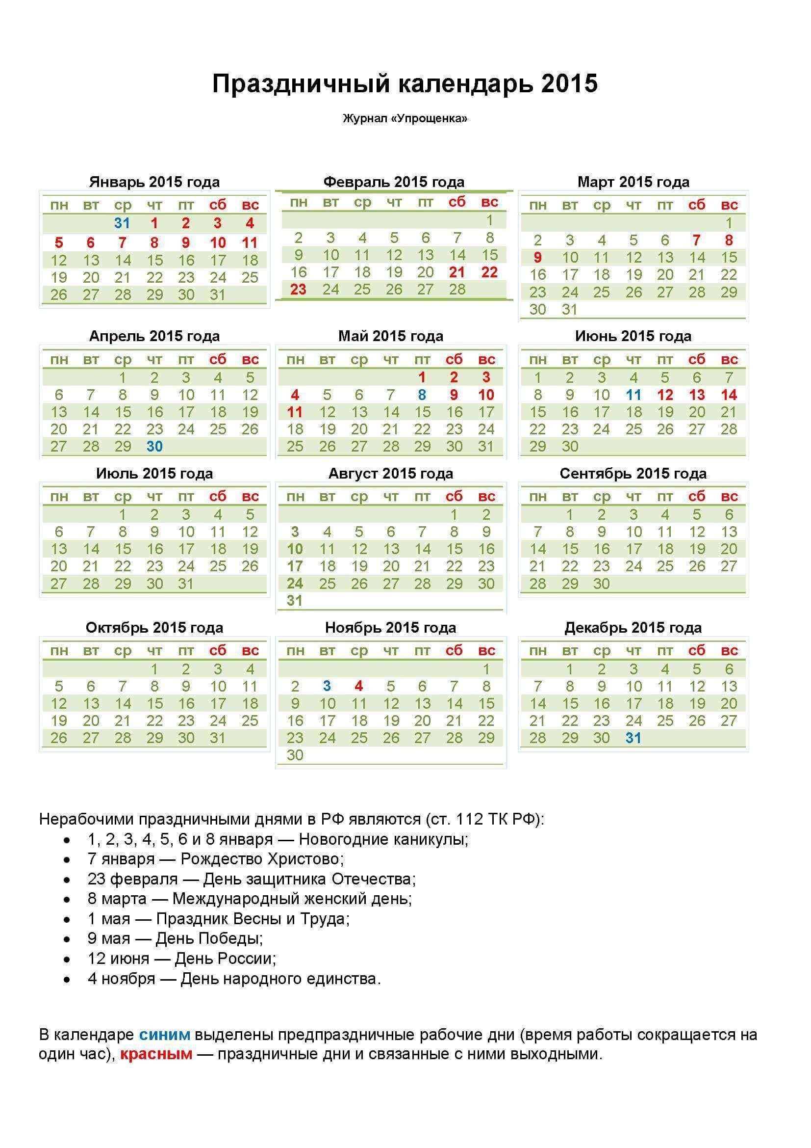 Лунный посевной календарь для садовода и огородника на апрель 2016