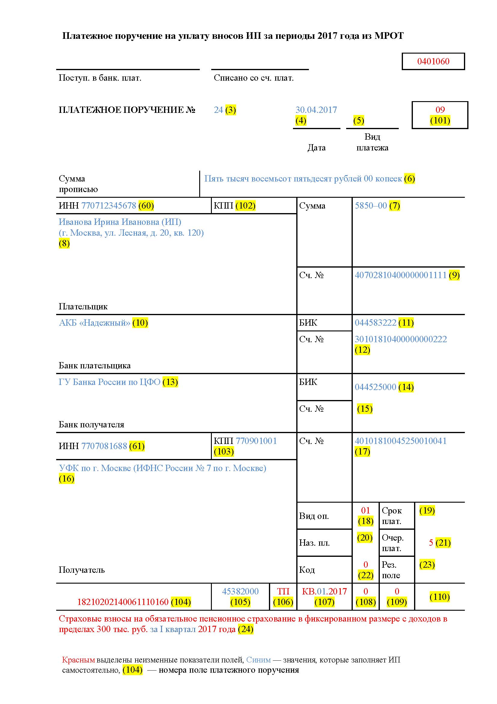 кбк пени по усн на 2017 год таблица увеличением запросов