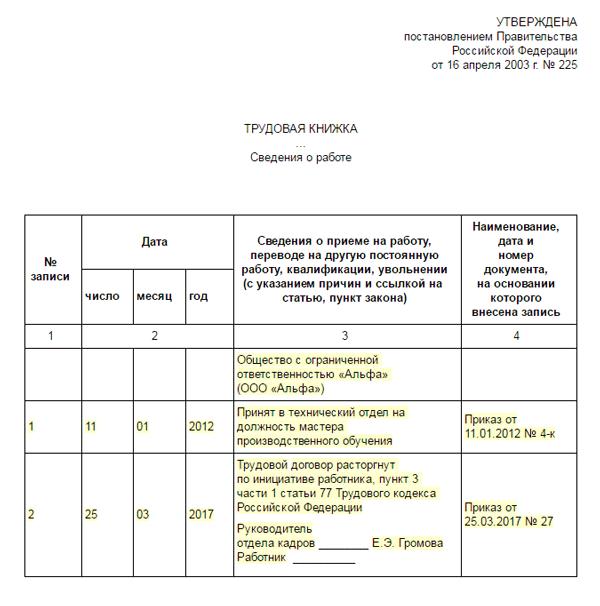 Увольнение за прогул в 2017 году поверхности