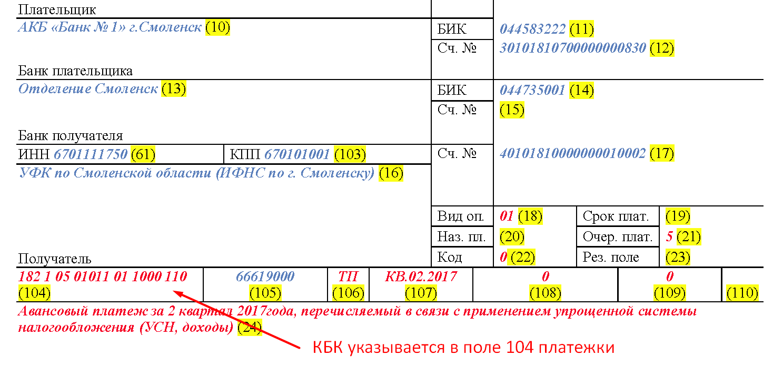 Кбк по патенту оренбург