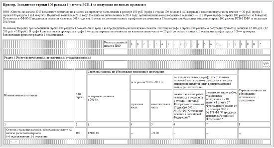 Пример заполнения журнала учета полученных и выставленных счетов-фактур при УСН