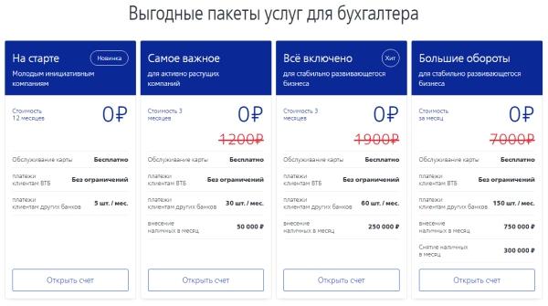 Рефинансирование кредита в сбербанке физическому лицу 2020 отзывы