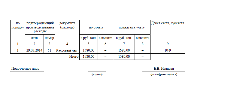 бланк форма 1 кср годовая от 2011 года