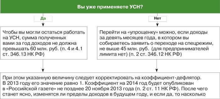 опоеделить сумму доходп виналоговом кодексе Уфа