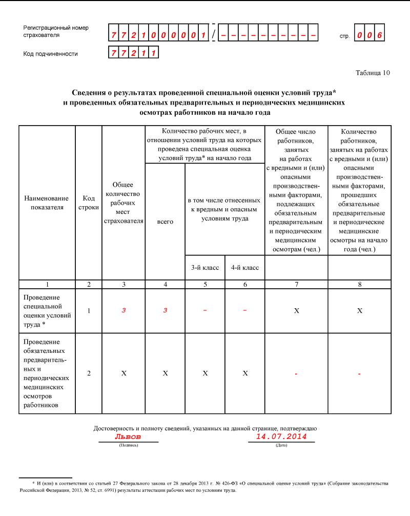 форма 4 фсс за 2 квартал 2014 года бланк