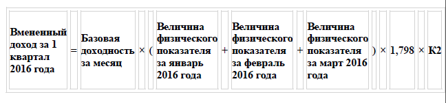 ЕНВД за 2 квартал 2016 года