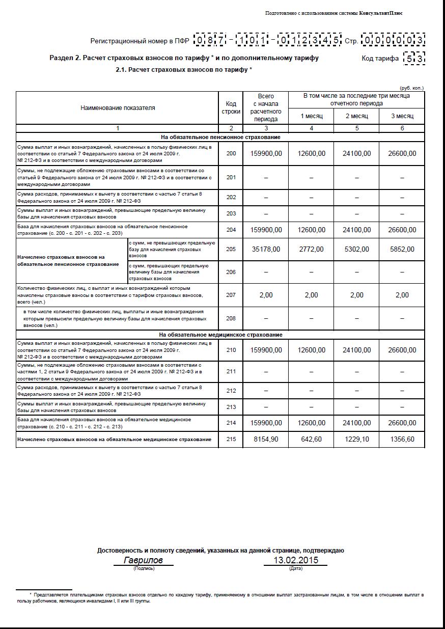 бланк отчета пфр 1 квартал 2014 года
