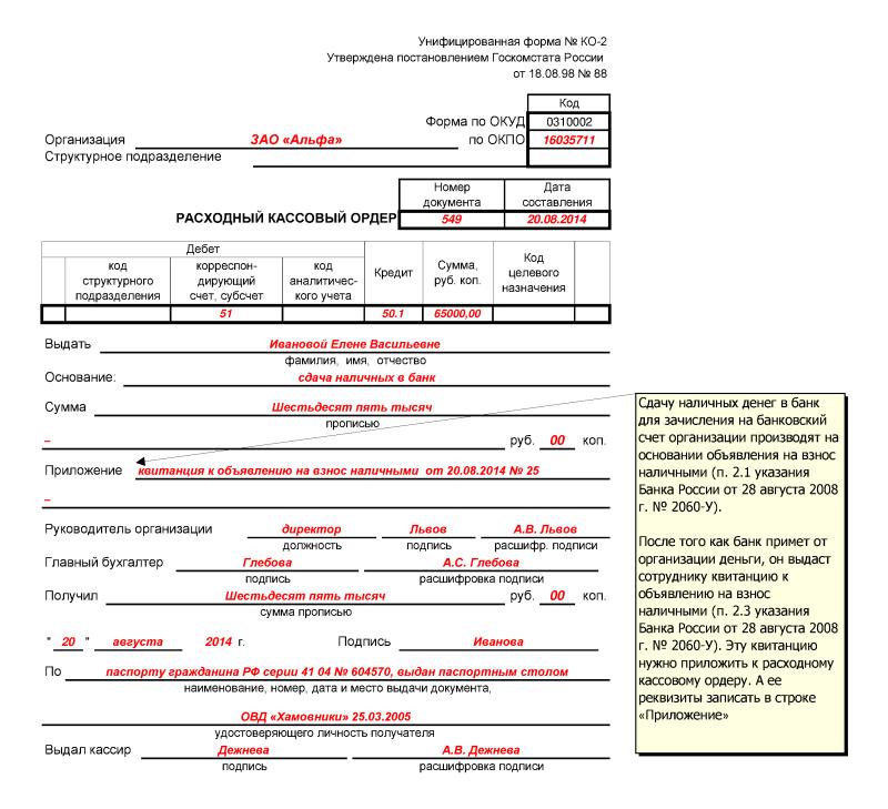 Пример заполнения расходного кассового ордера при сдаче наличных денег в банк