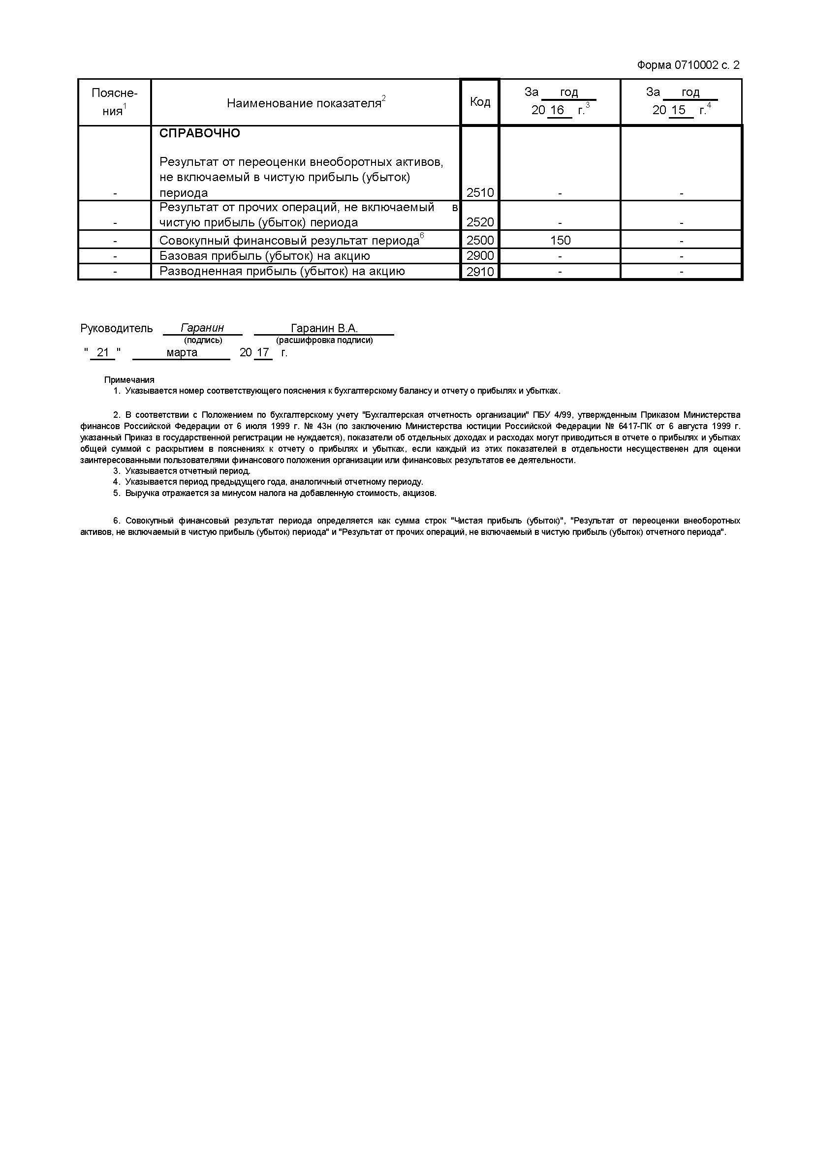 отчет о прибылях и убытках заполненный бланк