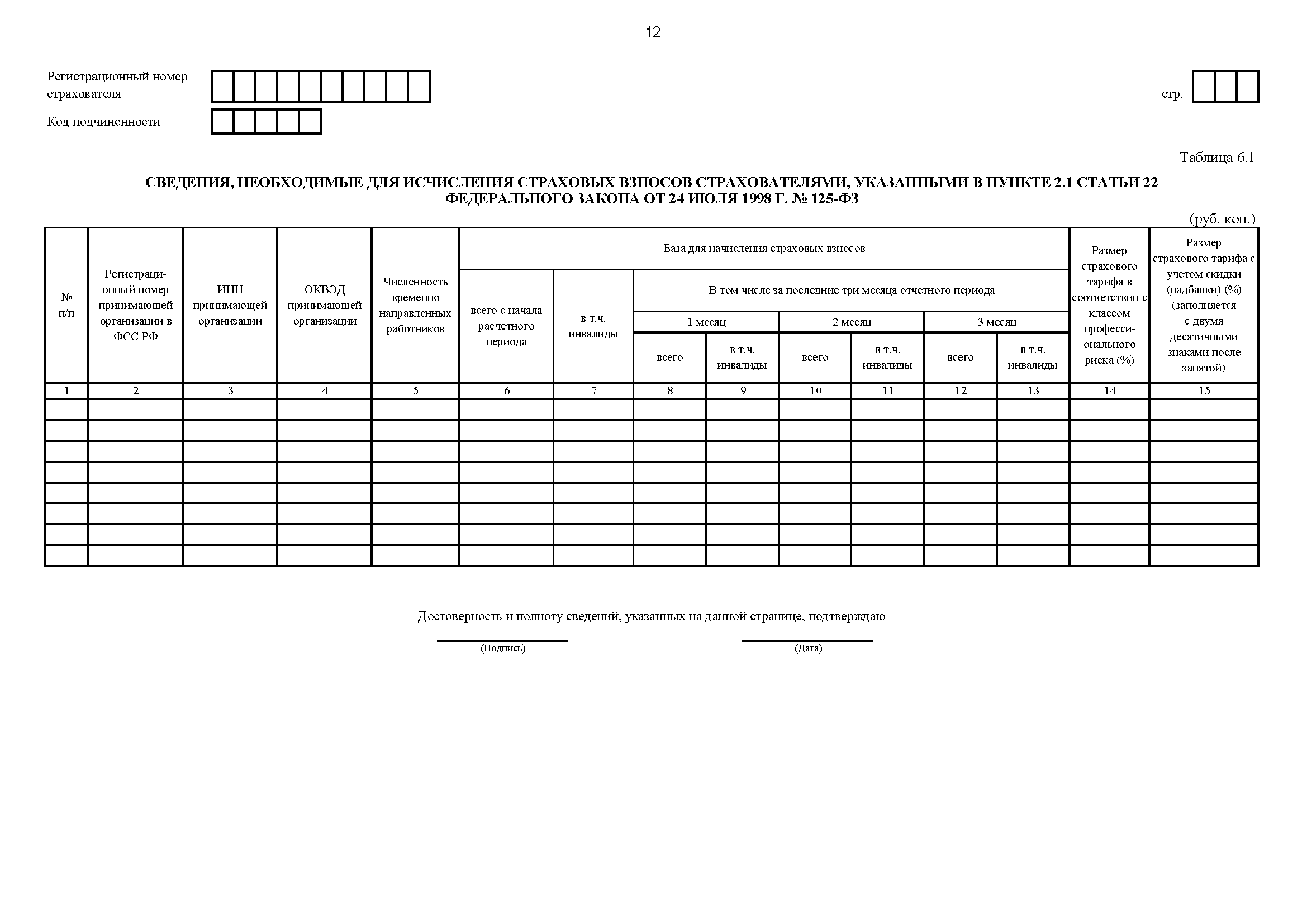 ФСС за 3 квартал 2016 года новая форма