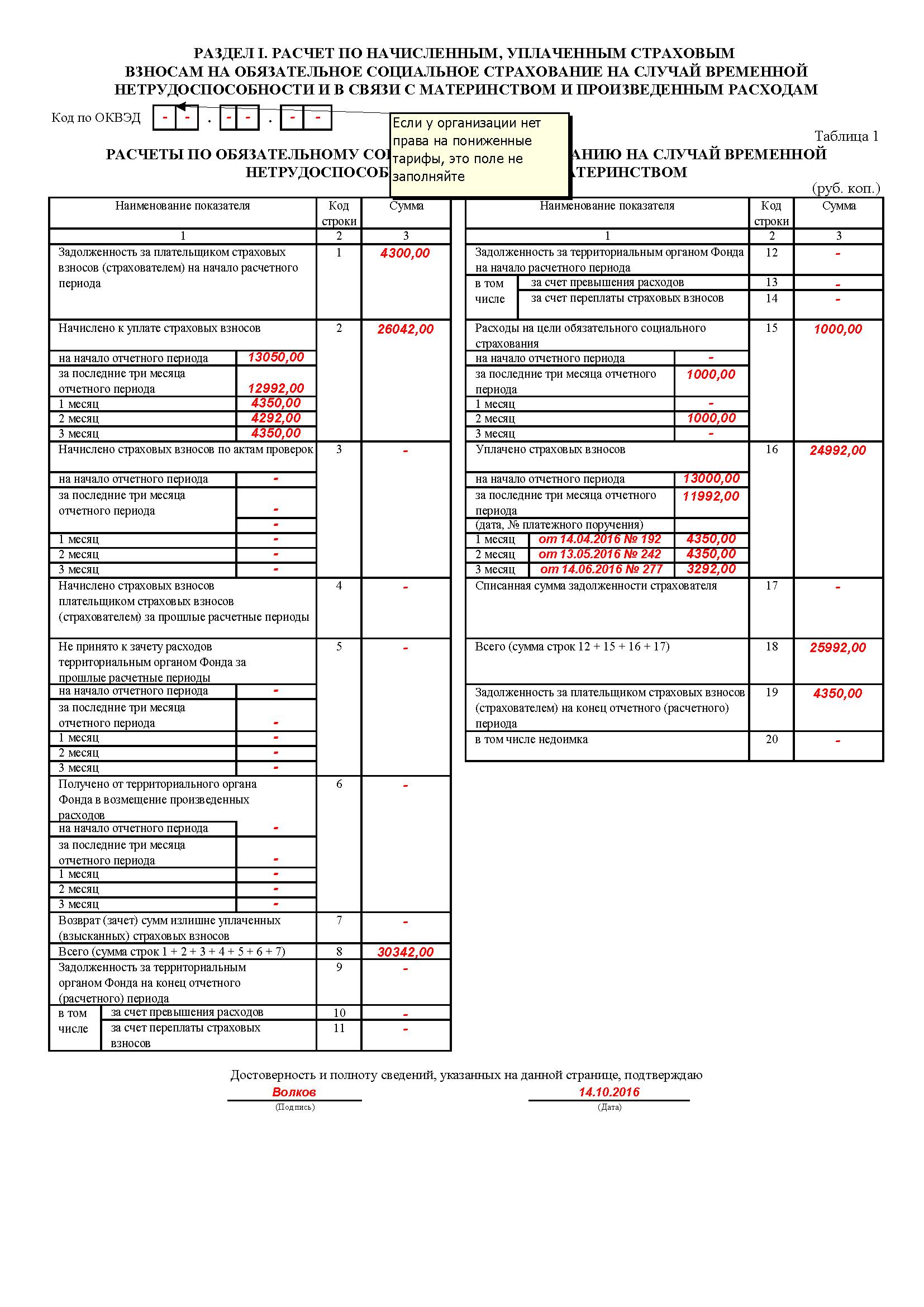 Отчетность в ФСС за 3 квартал 2016 года бланк