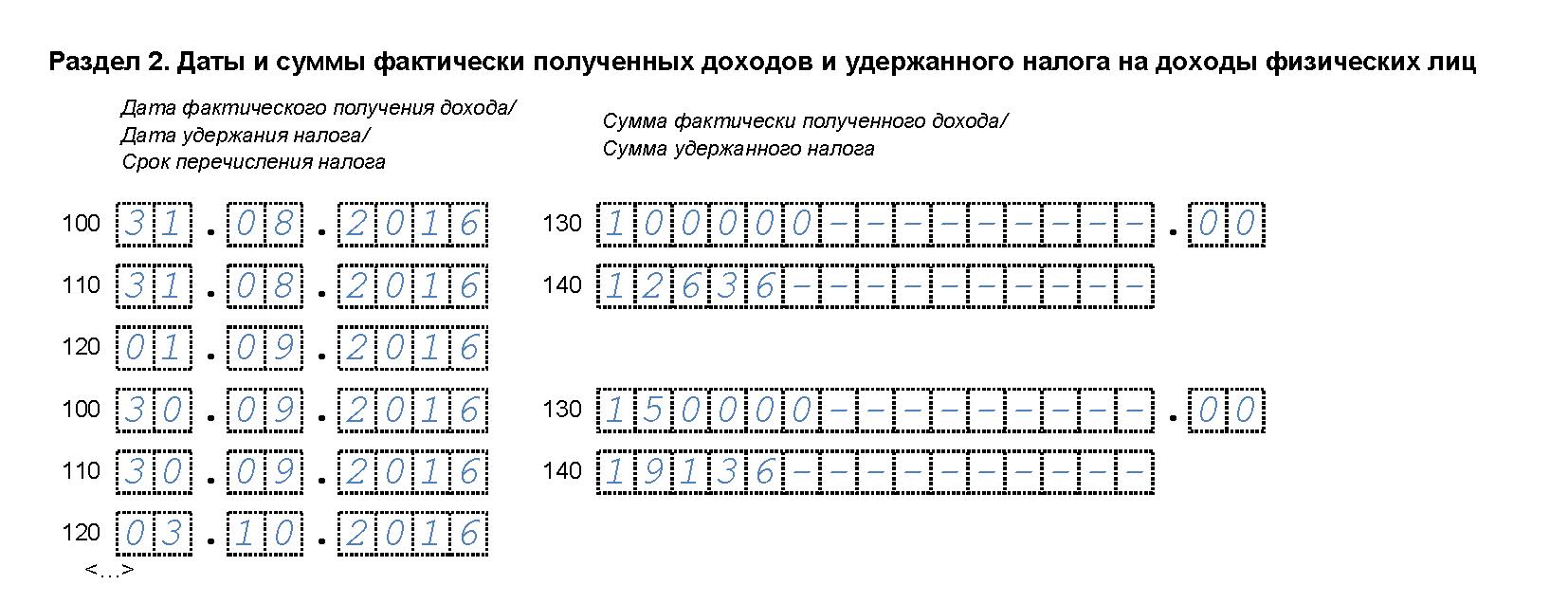 Отчетность 6-НДФЛ за 3 квартал 2016 года