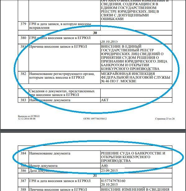 выписка из федерального реестра сведений о банкротстве