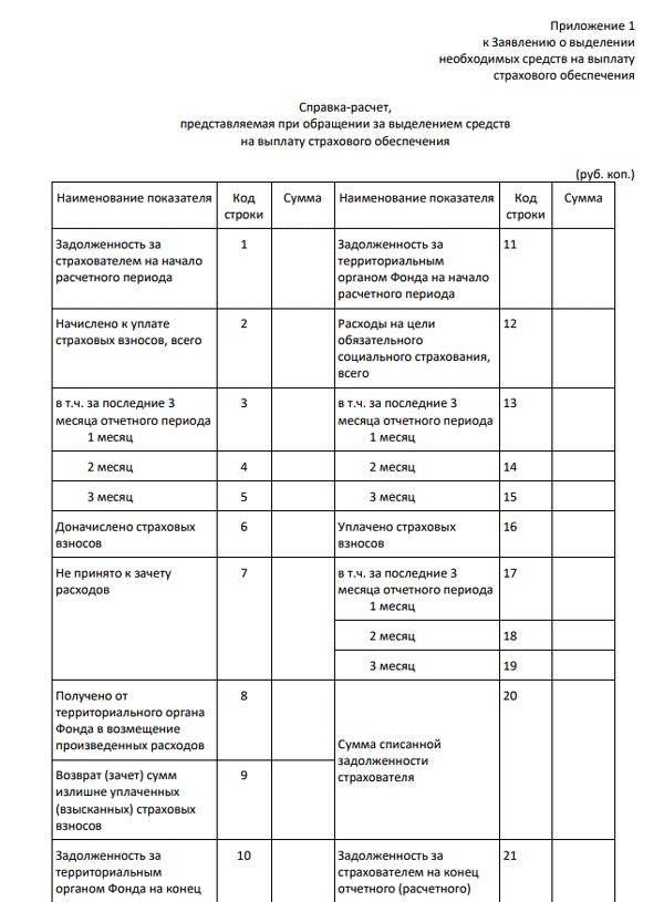Инструкция по заполнению больничных листов 2018