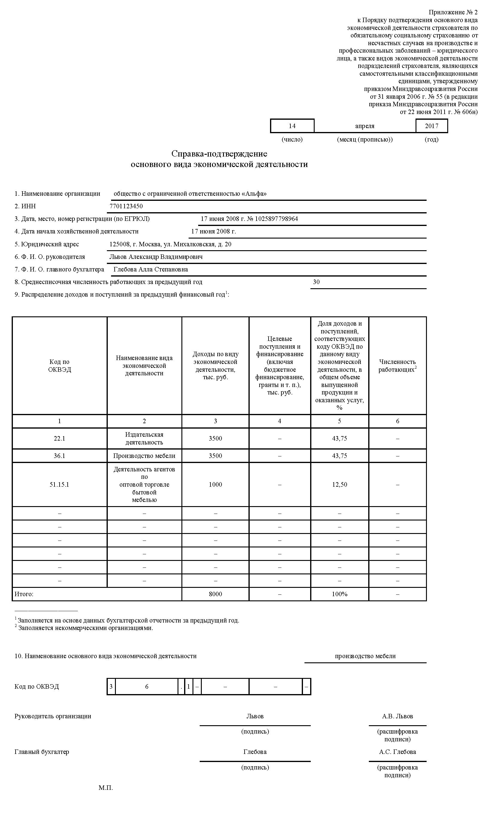 Образец заявления о внесении изменений в сведения ип
