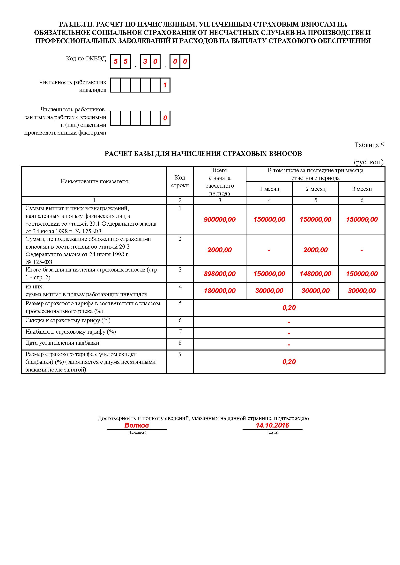 Отчетность в ФСС за 3 квартал таблица 6