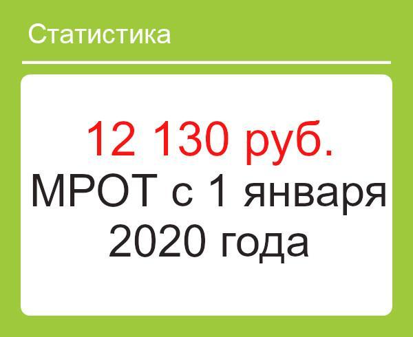 МРОТ в 2020 году в России: таблица по регионам РФ