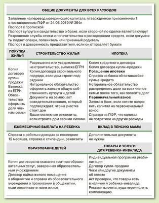 Документы для усыновления ребенка в 2020-2020 году